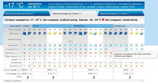 Погода в Кемерово.jpg
